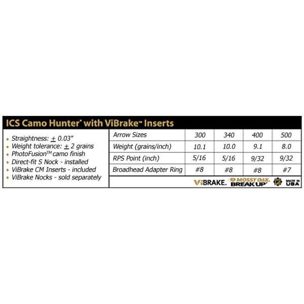 Beman ICS Chart